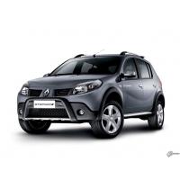 Renault Sandero обои (2 шт.)